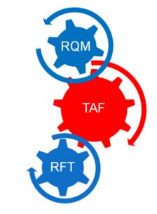 IBM-RFT